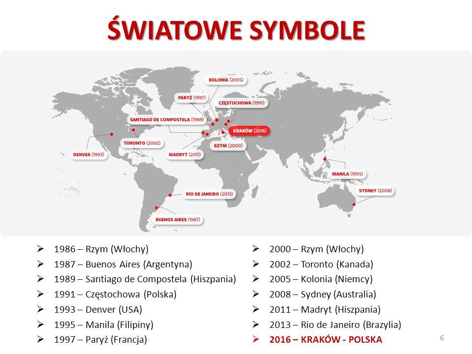 ŚWIATOWE SYMBOLE 6  1986 – Rzym (Włochy)  1987 – Buenos Aires (Argentyna)  1989 – Santiago de Compostela (Hiszpania)  1991 – Częstochowa (Polska)