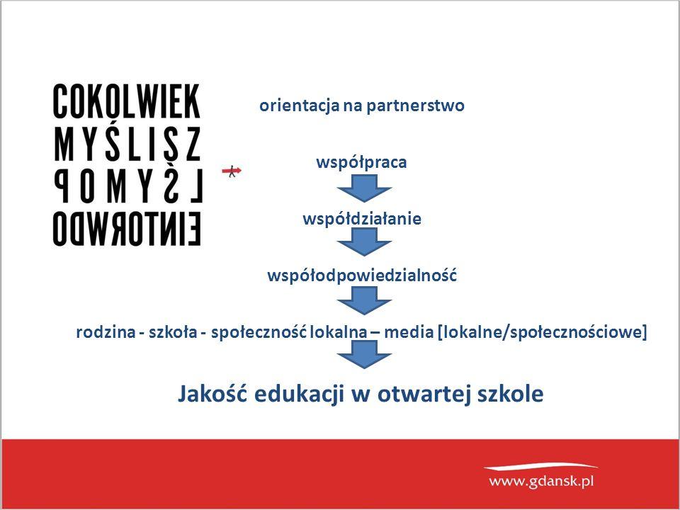 orientacja na partnerstwo współpraca współdziałanie współodpowiedzialność rodzina - szkoła - społeczność lokalna – media [lokalne/społecznościowe] Jakość edukacji w otwartej szkole