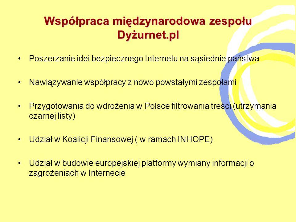 Współpraca międzynarodowa zespołu Dyżurnet.pl Poszerzanie idei bezpiecznego Internetu na sąsiednie państwa Nawiązywanie współpracy z nowo powstałymi zespołami Przygotowania do wdrożenia w Polsce filtrowania treści (utrzymania czarnej listy) Udział w Koalicji Finansowej ( w ramach INHOPE) Udział w budowie europejskiej platformy wymiany informacji o zagrożeniach w Internecie