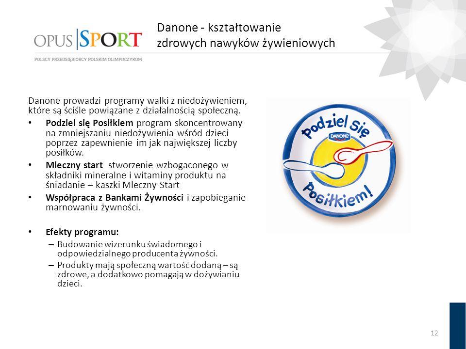 Danone - kształtowanie zdrowych nawyków żywieniowych Danone prowadzi programy walki z niedożywieniem, które są ściśle powiązane z działalnością społeczną.