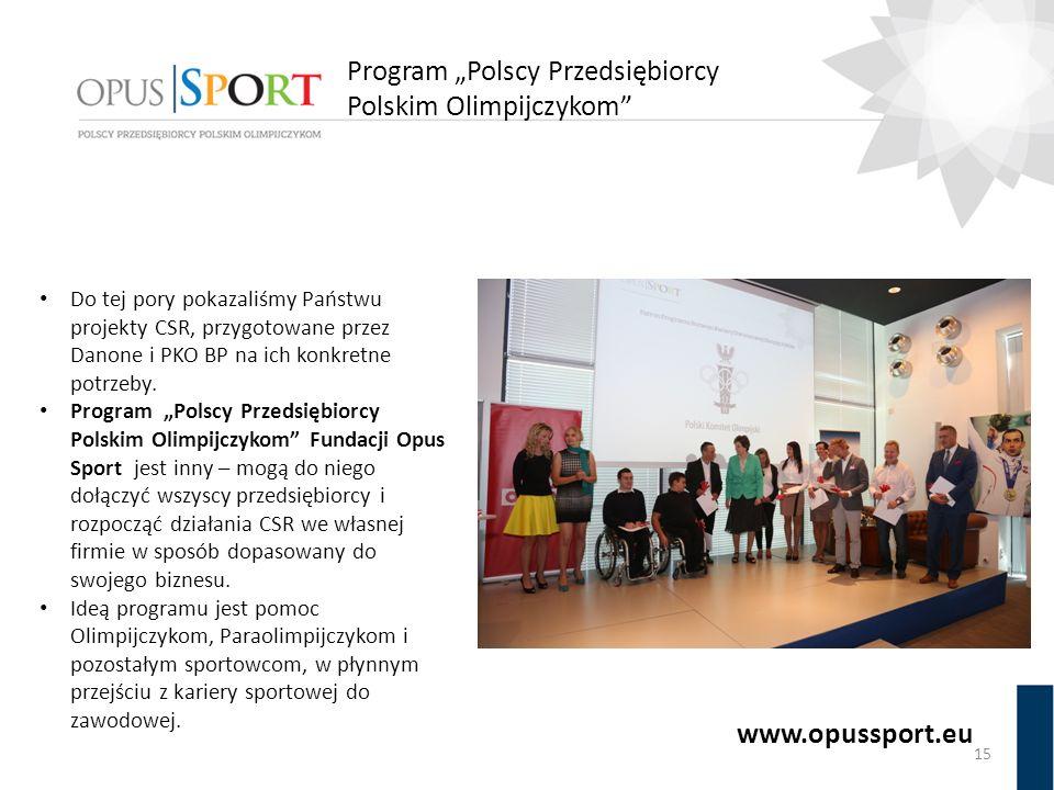 """Program """"Polscy Przedsiębiorcy Polskim Olimpijczykom"""" 15 Do tej pory pokazaliśmy Państwu projekty CSR, przygotowane przez Danone i PKO BP na ich konkr"""