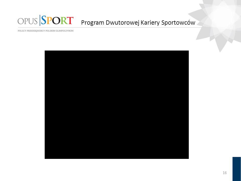 16 Program Dwutorowej Kariery Sportowców