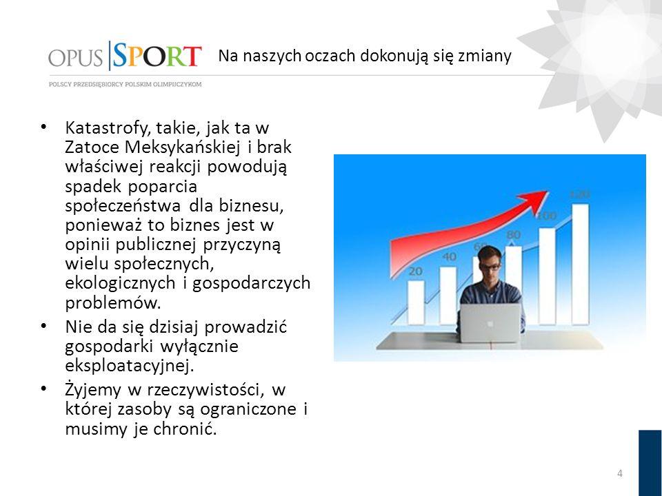 Ekonomiczno-społeczna wartość przedsiębiorstwa 5 Rosną oczekiwania od biznesu, obecnie społeczeństwo oczekuje od przedsiębiorstw aktywnego wkładu w środowiskowy i społeczny rozwój.