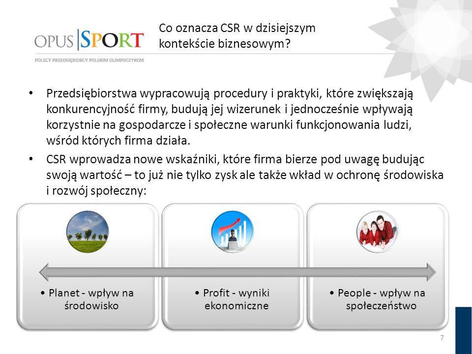 8 Jakie mogą być realne korzyści dla przedsiębiorstwa z działań CSR.