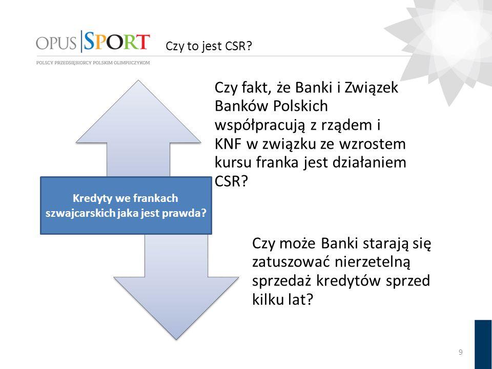 Czy to jest CSR? 9 Czy fakt, że Banki i Związek Banków Polskich współpracują z rządem i KNF w związku ze wzrostem kursu franka jest działaniem CSR? Cz