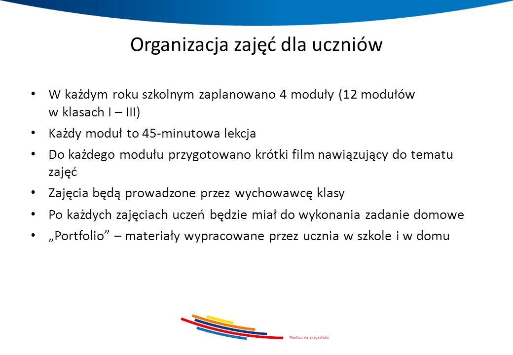 Organizacja zajęć dla uczniów W każdym roku szkolnym zaplanowano 4 moduły (12 modułów w klasach I – III) Każdy moduł to 45-minutowa lekcja Do każdego