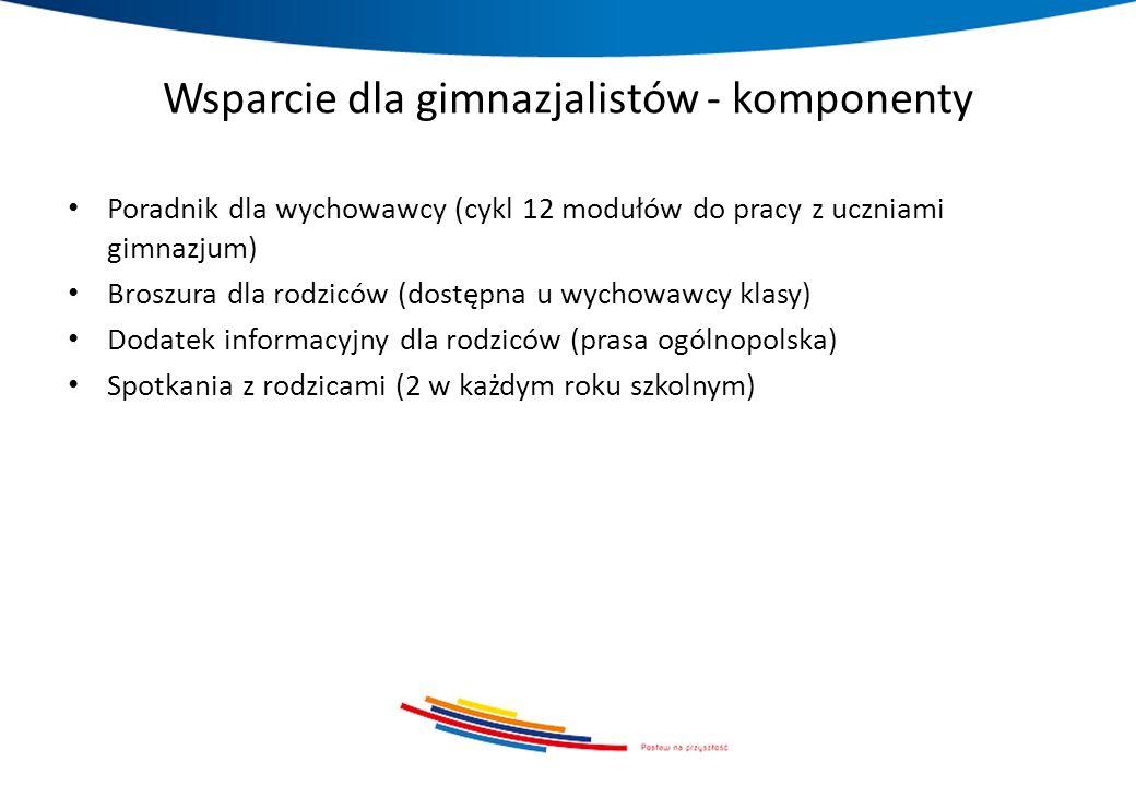 Wsparcie dla gimnazjalistów - komponenty Poradnik dla wychowawcy (cykl 12 modułów do pracy z uczniami gimnazjum) Broszura dla rodziców (dostępna u wyc
