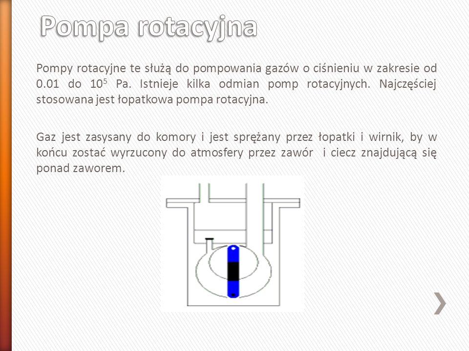Pompy rotacyjne te służą do pompowania gazów o ciśnieniu w zakresie od 0.01 do 10 5 Pa. Istnieje kilka odmian pomp rotacyjnych. Najczęściej stosowana