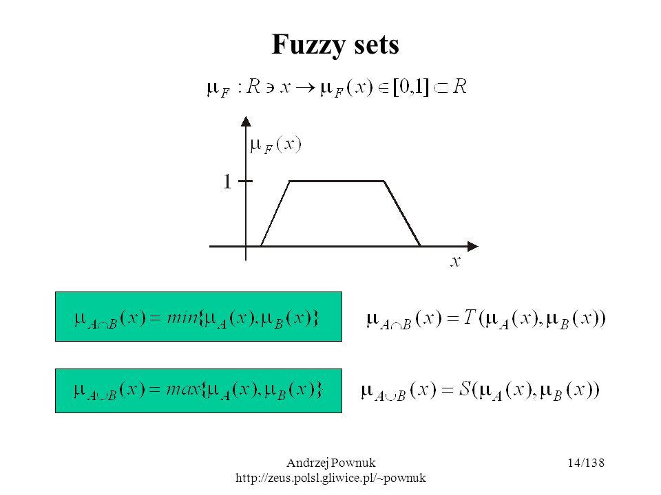 Andrzej Pownuk http://zeus.polsl.gliwice.pl/~pownuk 14/138 Fuzzy sets