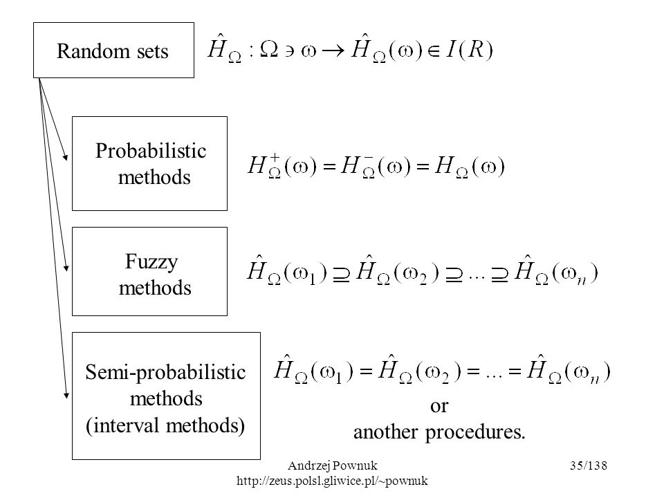 Andrzej Pownuk http://zeus.polsl.gliwice.pl/~pownuk 35/138 Random sets Probabilistic methods Fuzzy methods Semi-probabilistic methods (interval methods) or another procedures.