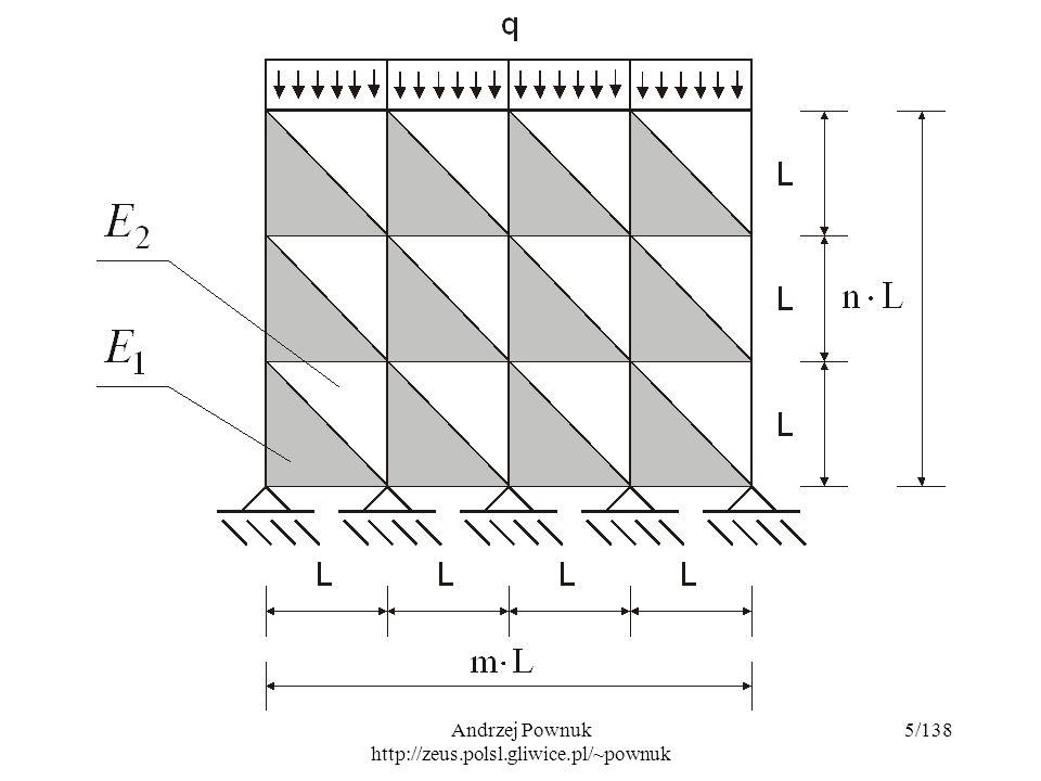 Andrzej Pownuk http://zeus.polsl.gliwice.pl/~pownuk 76/138 Geometry of the problem Fuzzy parameters: Real parameters: