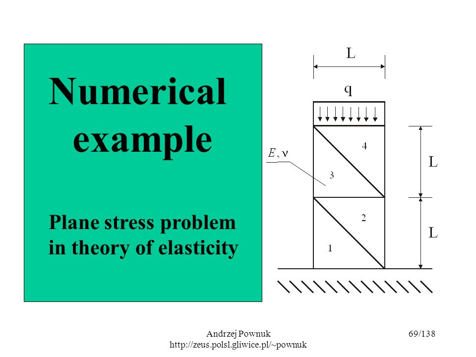 Andrzej Pownuk http://zeus.polsl.gliwice.pl/~pownuk 69/138 Numerical example Plane stress problem in theory of elasticity