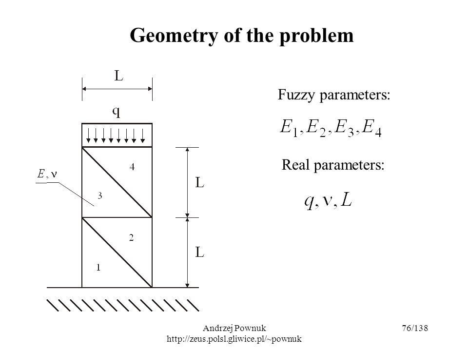 Andrzej Pownuk http://zeus.polsl.gliwice.pl/~pownuk 76/138 Geometry of the problem Fuzzy parameters: Real parameters:
