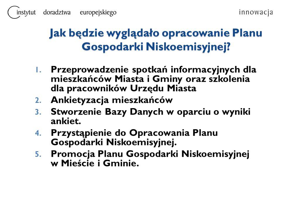 Wypełnione ankiety warunkiem prawidłowo opracowanego PGN .