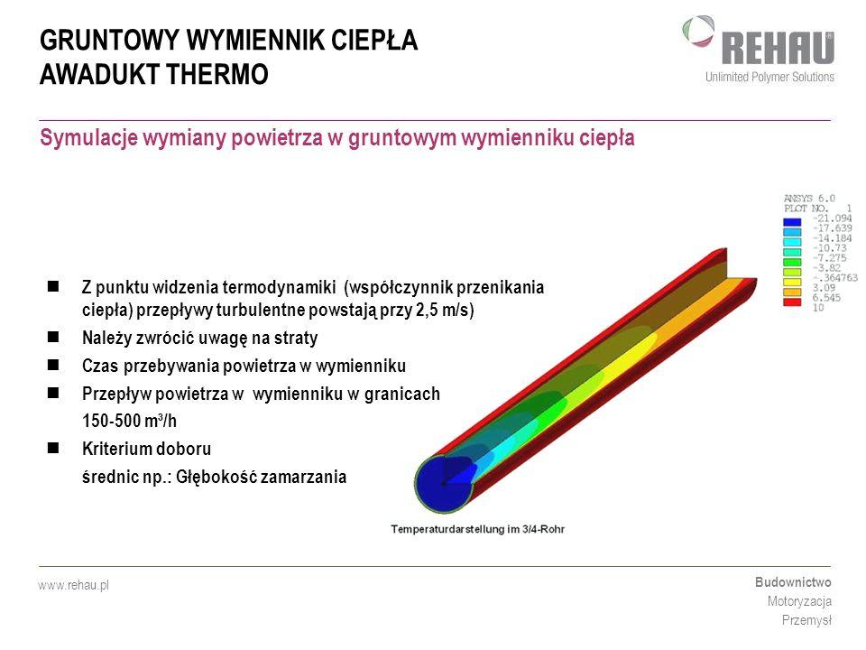 GRUNTOWY WYMIENNIK CIEPŁA AWADUKT THERMO Budownictwo Motoryzacja Przemysł www.rehau.pl Symulacje wymiany powietrza w gruntowym wymienniku ciepła Z pun