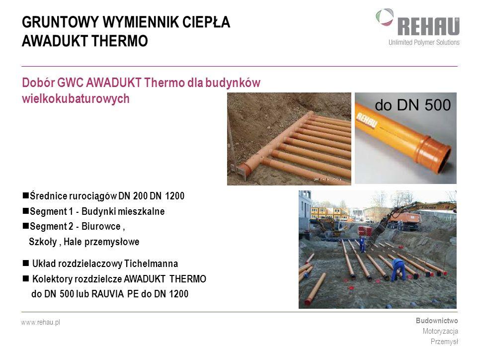 GRUNTOWY WYMIENNIK CIEPŁA AWADUKT THERMO Budownictwo Motoryzacja Przemysł www.rehau.pl Dobór GWC AWADUKT Thermo dla budynków wielkokubaturowych Średni