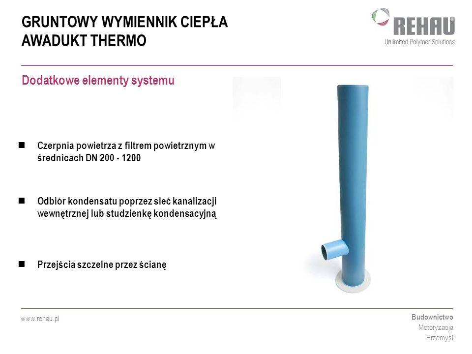 GRUNTOWY WYMIENNIK CIEPŁA AWADUKT THERMO Budownictwo Motoryzacja Przemysł www.rehau.pl Czerpnia powietrza z filtrem powietrznym w średnicach DN 200 -