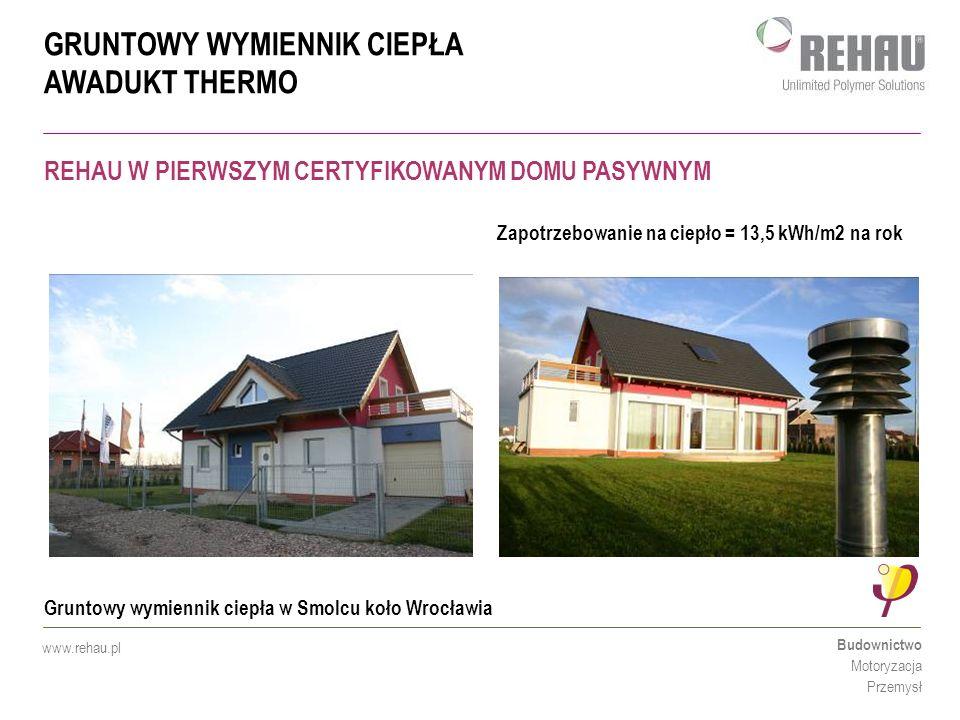 GRUNTOWY WYMIENNIK CIEPŁA AWADUKT THERMO Budownictwo Motoryzacja Przemysł www.rehau.pl Nasze referencje - GWC jednorurowe pierścieniowe Instalacja gruntowego wymiennika ciepła w Goczałkowicach