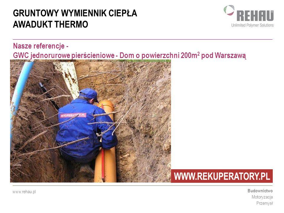GRUNTOWY WYMIENNIK CIEPŁA AWADUKT THERMO Budownictwo Motoryzacja Przemysł www.rehau.pl Nasze referencje - GWC jednorurowe pierścieniowe - Dom o powier