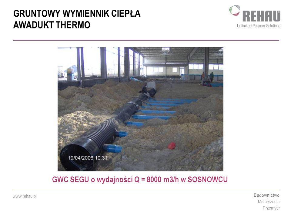 GRUNTOWY WYMIENNIK CIEPŁA AWADUKT THERMO Budownictwo Motoryzacja Przemysł www.rehau.pl GWC SEGU o wydajności Q = 8000 m3/h w SOSNOWCU