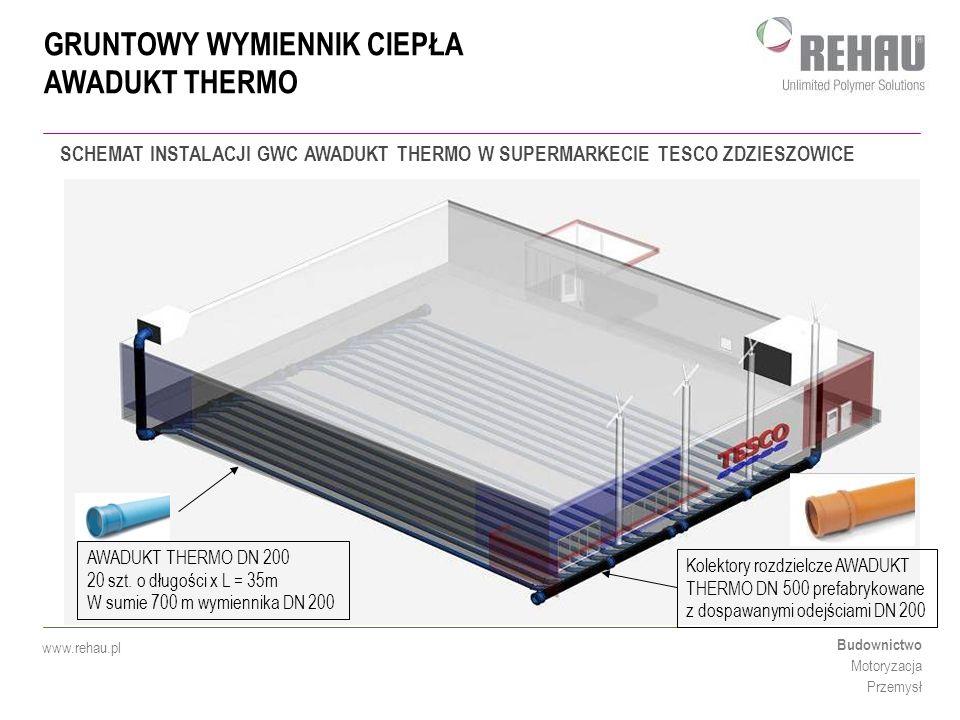 GRUNTOWY WYMIENNIK CIEPŁA AWADUKT THERMO Budownictwo Motoryzacja Przemysł www.rehau.pl SCHEMAT INSTALACJI GWC AWADUKT THERMO W SUPERMARKECIE TESCO ZDZ