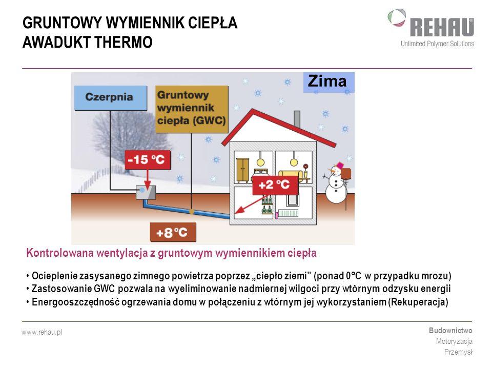 """GRUNTOWY WYMIENNIK CIEPŁA AWADUKT THERMO Budownictwo Motoryzacja Przemysł www.rehau.pl Częste zjawisko przegrzania domu poprzez dużą powierzchnię okien (konieczność zacieniania) Chłodzenie domu poprzez """"zimno ziemi Możliwość zrezygnowania z tradycyjnej klimatyzacji (energia) Możliwość zapewnienia przyjemnego chłodu Uwaga."""