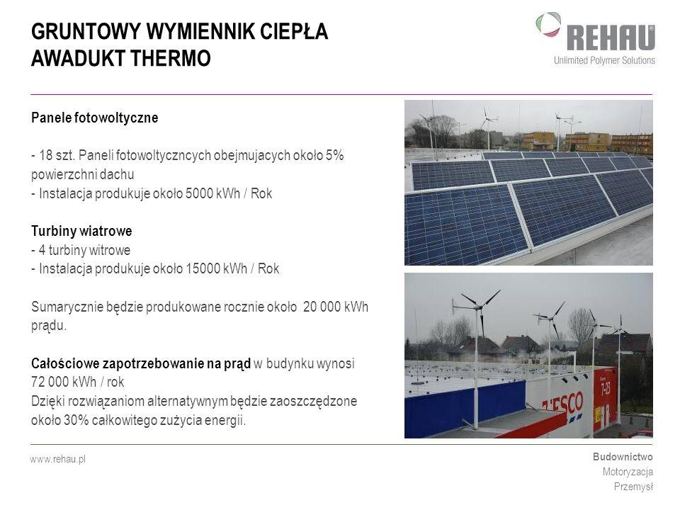 GRUNTOWY WYMIENNIK CIEPŁA AWADUKT THERMO Budownictwo Motoryzacja Przemysł www.rehau.pl Panele fotowoltyczne - 18 szt. Paneli fotowoltyczncych obejmuja