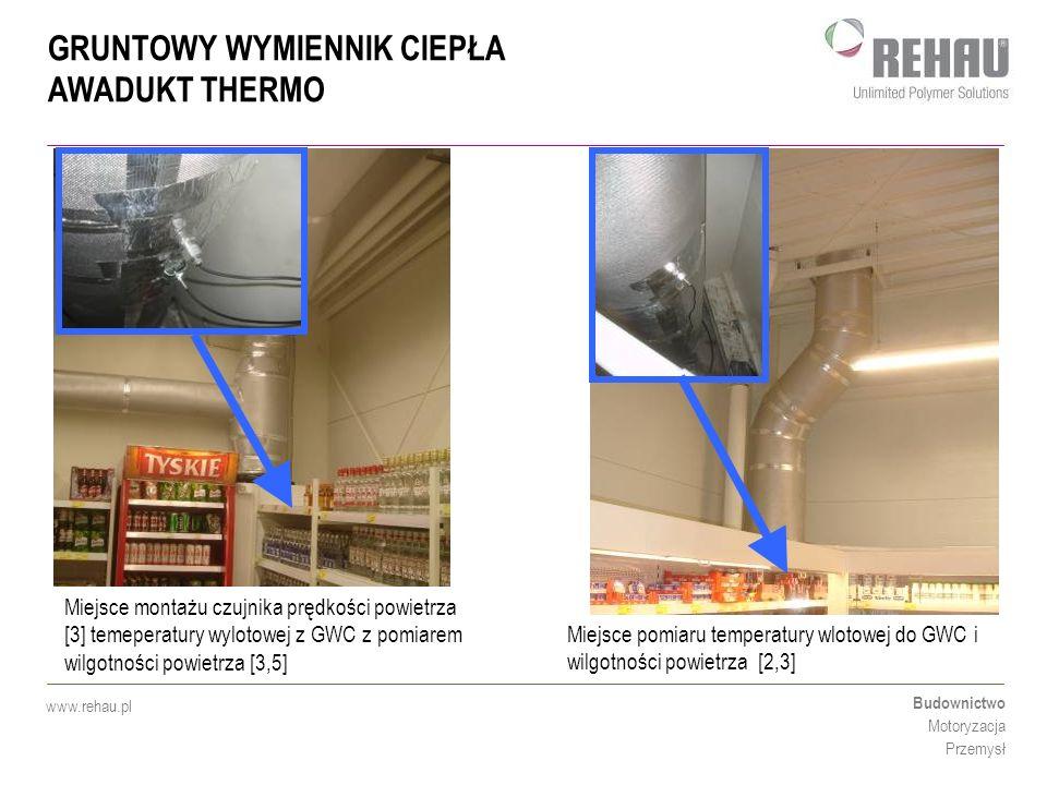 GRUNTOWY WYMIENNIK CIEPŁA AWADUKT THERMO Budownictwo Motoryzacja Przemysł www.rehau.pl AWADUKT THERMO W BUDYNKACH WIELKOKUBATUROWYCH – WNIOSKI: Zastosowanie GWC AWADUKT THERMO daje możliwość redukcji kosztów energii cieplnej do 30 % w obiektach użyteczności publicznej Dzięki zastosowanie GWC AWADUKT THERMO istnieje możliwość zmniejszenia wielkości dobieranych central wentylacyjnych GWC AWADUKT THERMO zapobiega nagłym skokom temperatury zewnętrznej pozwalając na utrzymanie stałej wartości temperatury powietrza nawiewanego do budynku Przy szybkich zmianach temperatury powietrza zewnętrznego GWC utrzymuje stałe temperaturę na wylocie z instalacji ΔT = 15 Jest wartością potwierdzoną w sposób badawczy!