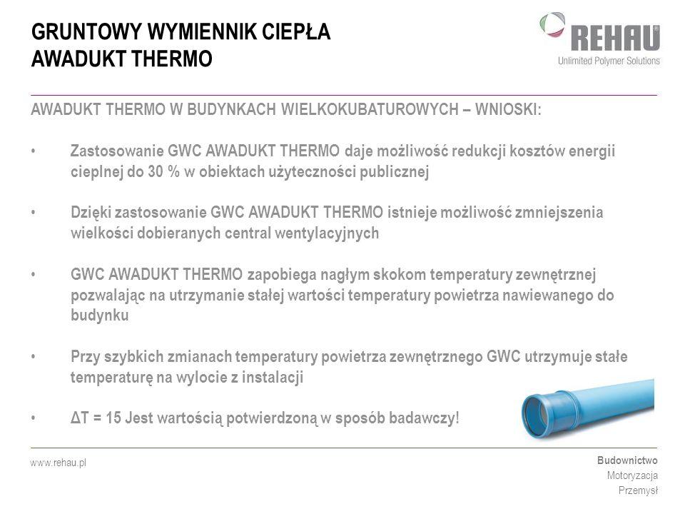 GRUNTOWY WYMIENNIK CIEPŁA AWADUKT THERMO Budownictwo Motoryzacja Przemysł www.rehau.pl AWADUKT THERMO W BUDYNKACH WIELKOKUBATUROWYCH – WNIOSKI: Zastos