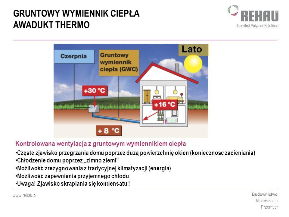 GRUNTOWY WYMIENNIK CIEPŁA AWADUKT THERMO Budownictwo Motoryzacja Przemysł www.rehau.pl Częste zjawisko przegrzania domu poprzez dużą powierzchnię okie