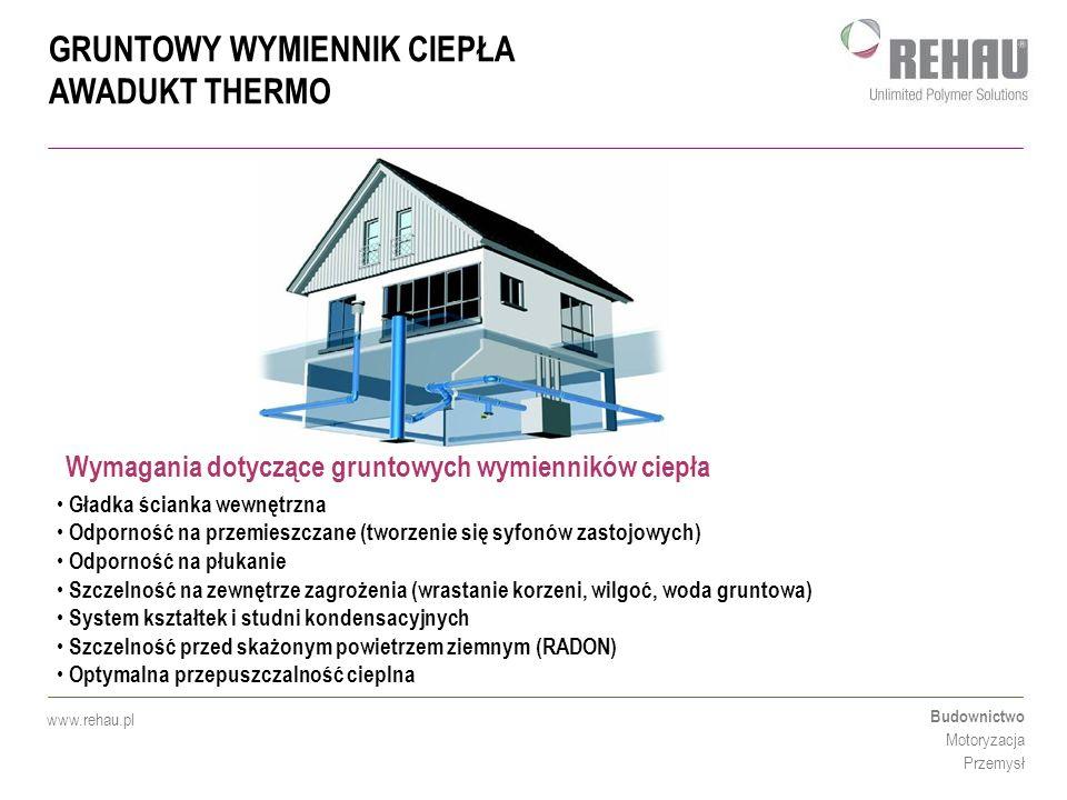 GRUNTOWY WYMIENNIK CIEPŁA AWADUKT THERMO Budownictwo Motoryzacja Przemysł www.rehau.pl Wymagania dotyczące gruntowych wymienników ciepła Gładka ściank