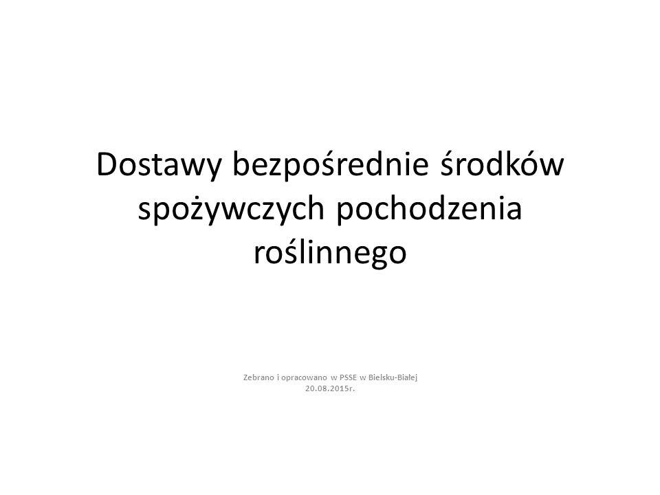 Dostawy bezpośrednie środków spożywczych pochodzenia roślinnego Zebrano i opracowano w PSSE w Bielsku-Białej 20.08.2015r.