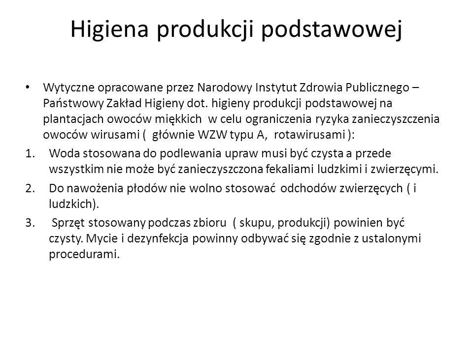 Higiena produkcji podstawowej Wytyczne opracowane przez Narodowy Instytut Zdrowia Publicznego – Państwowy Zakład Higieny dot. higieny produkcji podsta