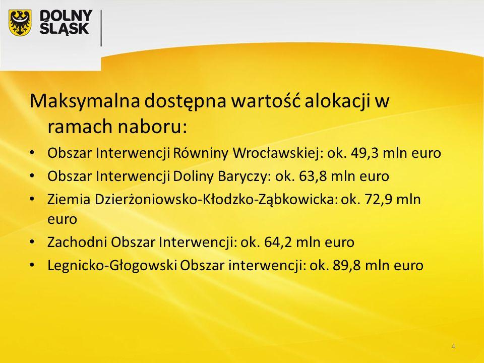 Maksymalna dostępna wartość alokacji w ramach naboru: Obszar Interwencji Równiny Wrocławskiej: ok. 49,3 mln euro Obszar Interwencji Doliny Baryczy: ok