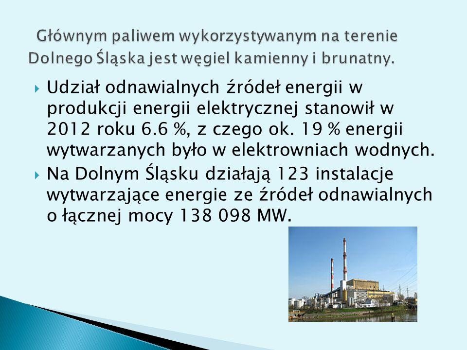  Udział odnawialnych źródeł energii w produkcji energii elektrycznej stanowił w 2012 roku 6.6 %, z czego ok. 19 % energii wytwarzanych było w elektro