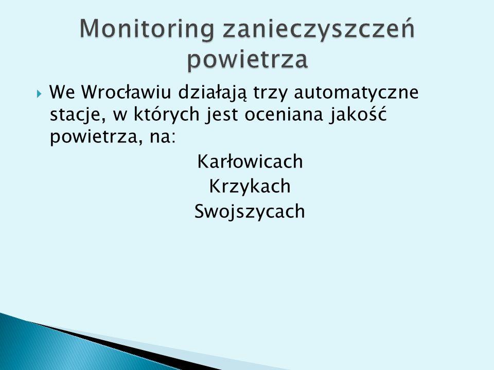  We Wrocławiu działają trzy automatyczne stacje, w których jest oceniana jakość powietrza, na: Karłowicach Krzykach Swojszycach
