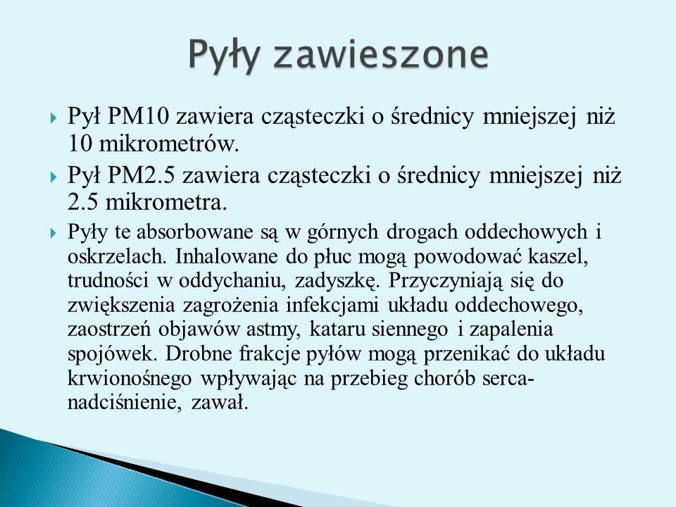  Pył PM10 zawiera cząsteczki o średnicy mniejszej niż 10 mikrometrów.  Pył PM2.5 zawiera cząsteczki o średnicy mniejszej niż 2.5 mikrometra.  Pyły