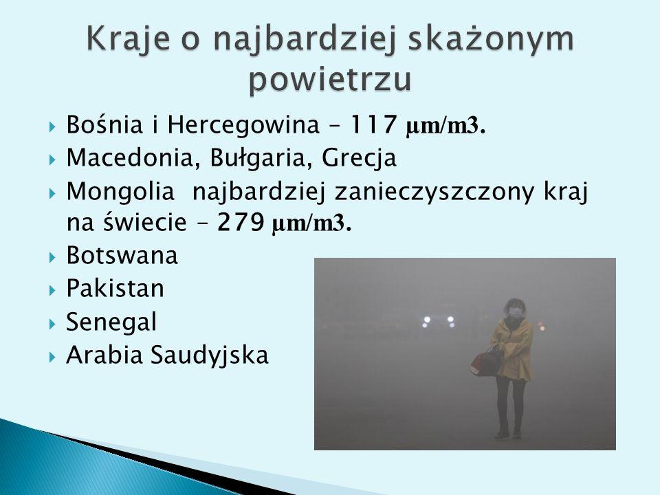  Bośnia i Hercegowina – 117 µm/m3.  Macedonia, Bułgaria, Grecja  Mongolia najbardziej zanieczyszczony kraj na świecie – 279 µm/m3.  Botswana  Pak