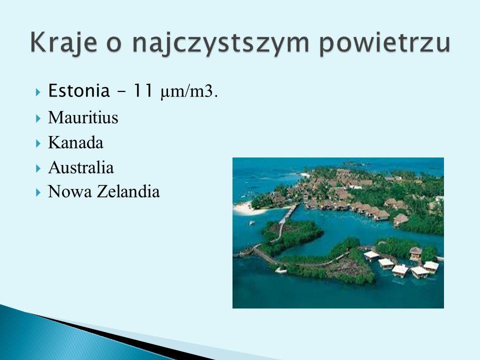  Estonia - 11 µm/m3.  Mauritius  Kanada  Australia  Nowa Zelandia