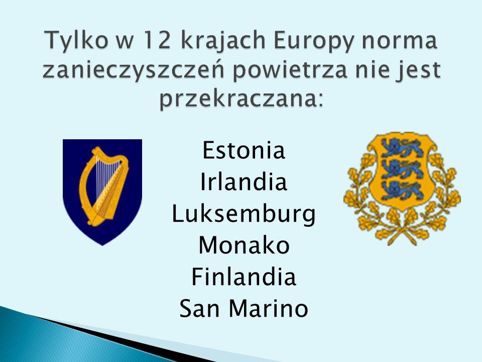 Estonia Irlandia Luksemburg Monako Finlandia San Marino
