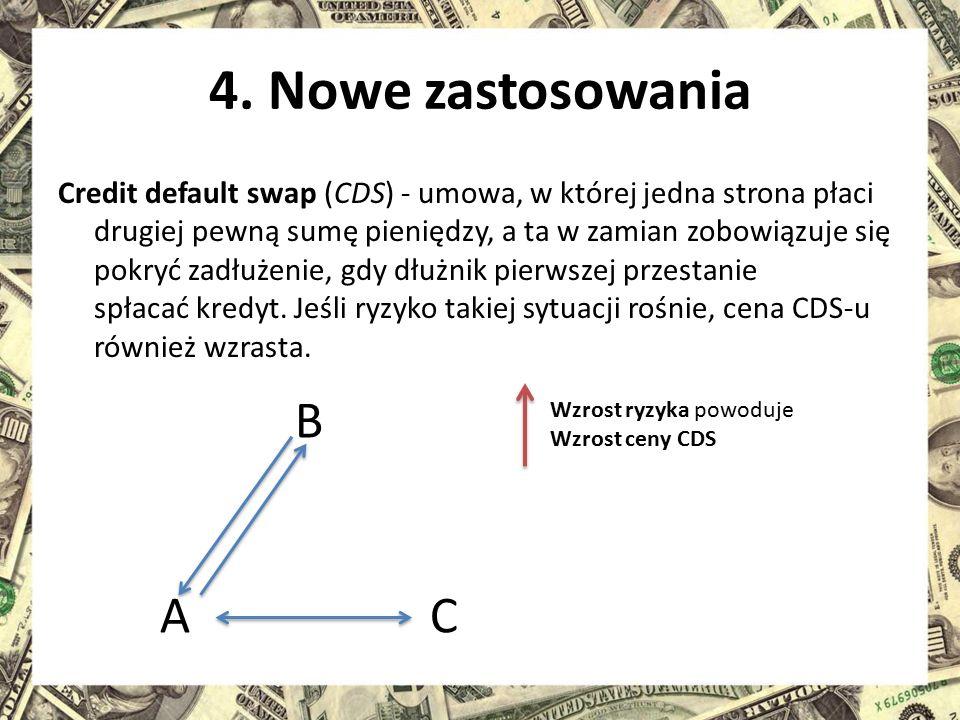 Credit default swap (CDS) - umowa, w której jedna strona płaci drugiej pewną sumę pieniędzy, a ta w zamian zobowiązuje się pokryć zadłużenie, gdy dłuż