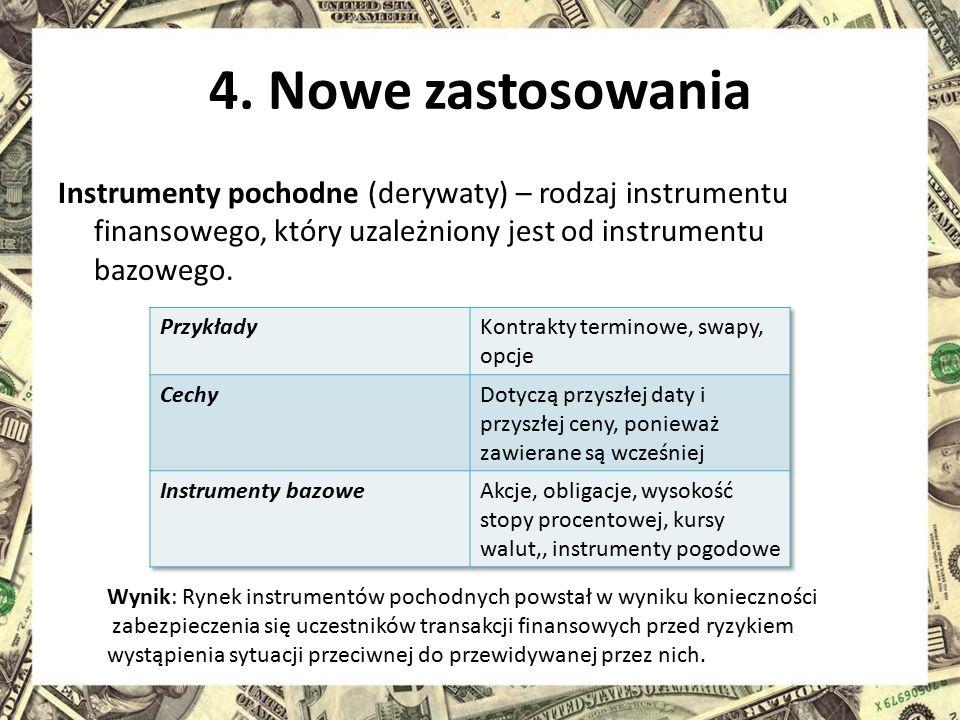 4. Nowe zastosowania Instrumenty pochodne (derywaty) – rodzaj instrumentu finansowego, który uzależniony jest od instrumentu bazowego. Wynik: Rynek in