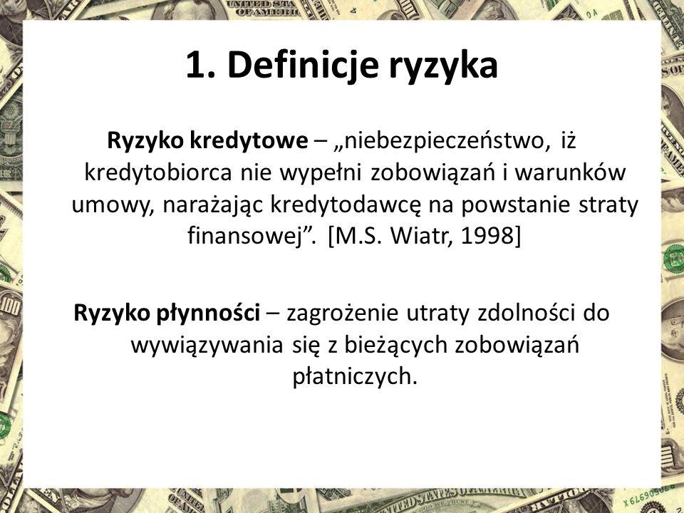 """1. Definicje ryzyka Ryzyko kredytowe – """"niebezpieczeństwo, iż kredytobiorca nie wypełni zobowiązań i warunków umowy, narażając kredytodawcę na powstan"""