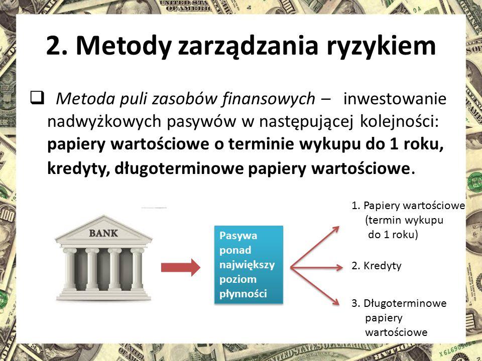 2. Metody zarządzania ryzykiem  Metoda puli zasobów finansowych – inwestowanie nadwyżkowych pasywów w następującej kolejności: papiery wartościowe o