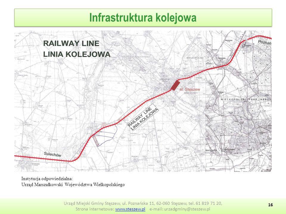 Infrastruktura kolejowa Instytucja odpowiedzialna: Urząd Marszałkowski Województwa Wielkopolskiego Urząd Miejski Gminy Stęszew, ul.