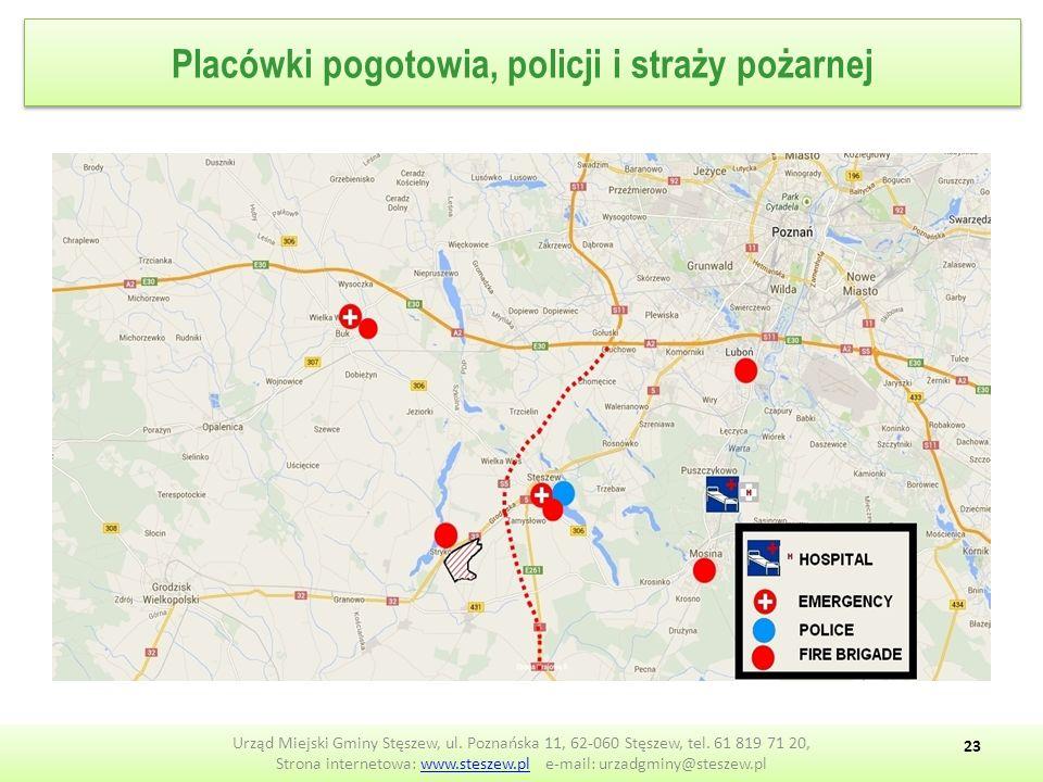 Placówki pogotowia, policji i straży pożarnej Urząd Miejski Gminy Stęszew, ul.