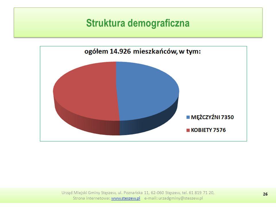 Struktura demograficzna Urząd Miejski Gminy Stęszew, ul.