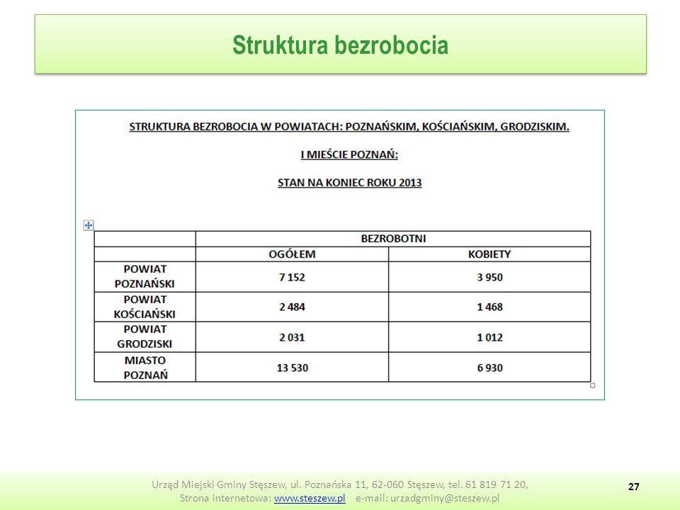 Struktura bezrobocia Urząd Miejski Gminy Stęszew, ul.