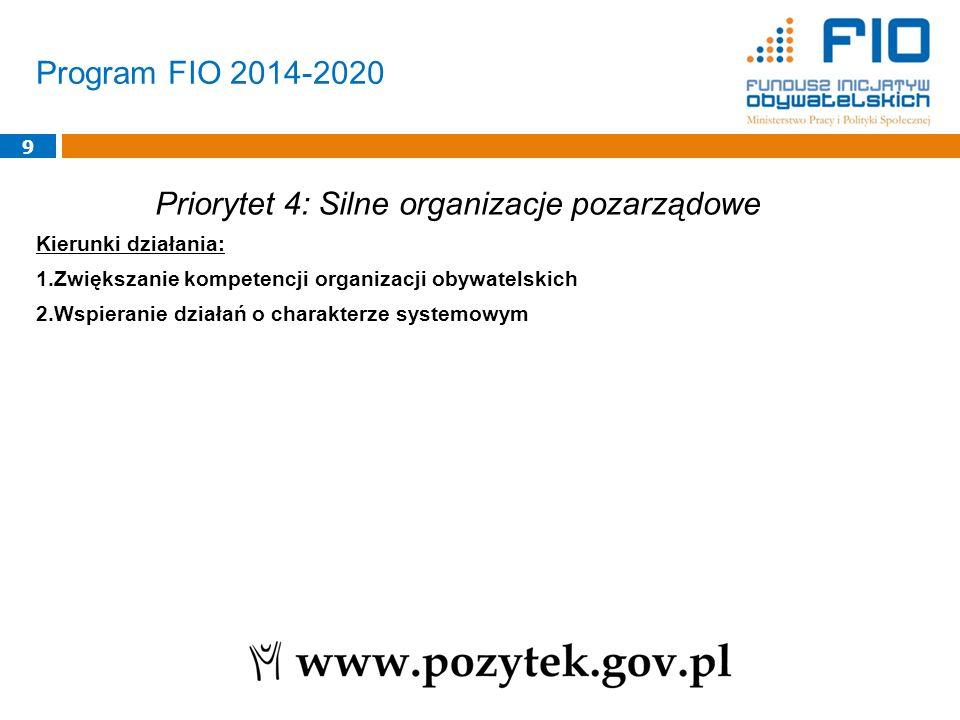 Program FIO 2014-2020 9 Priorytet 4: Silne organizacje pozarządowe Kierunki działania: 1.Zwiększanie kompetencji organizacji obywatelskich 2.Wspierani