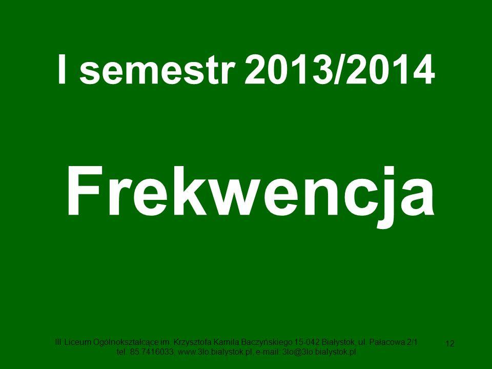12 I semestr 2013/2014 Frekwencja III Liceum Ogólnokształcące im.